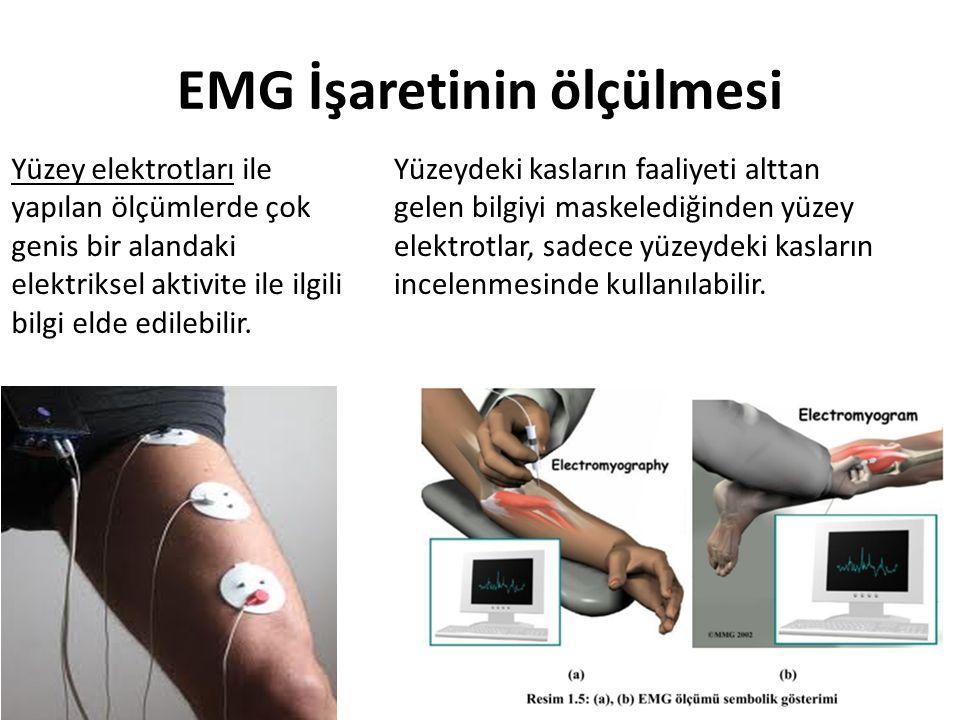 EMG İşaretinin ölçülmesi