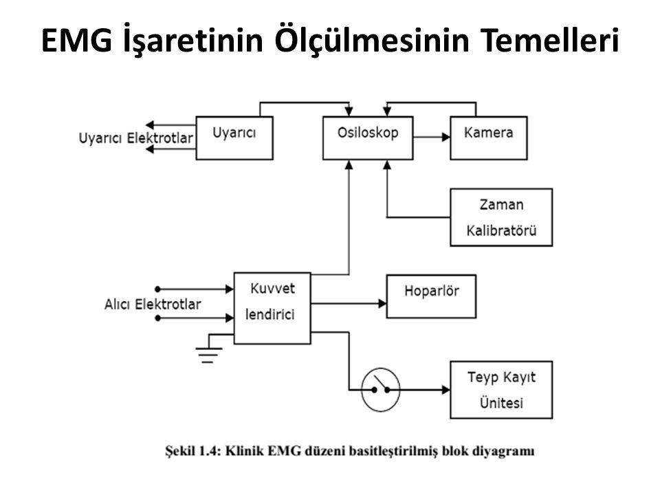 EMG İşaretinin Ölçülmesinin Temelleri