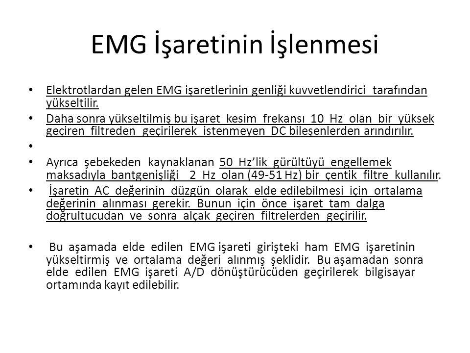 EMG İşaretinin İşlenmesi