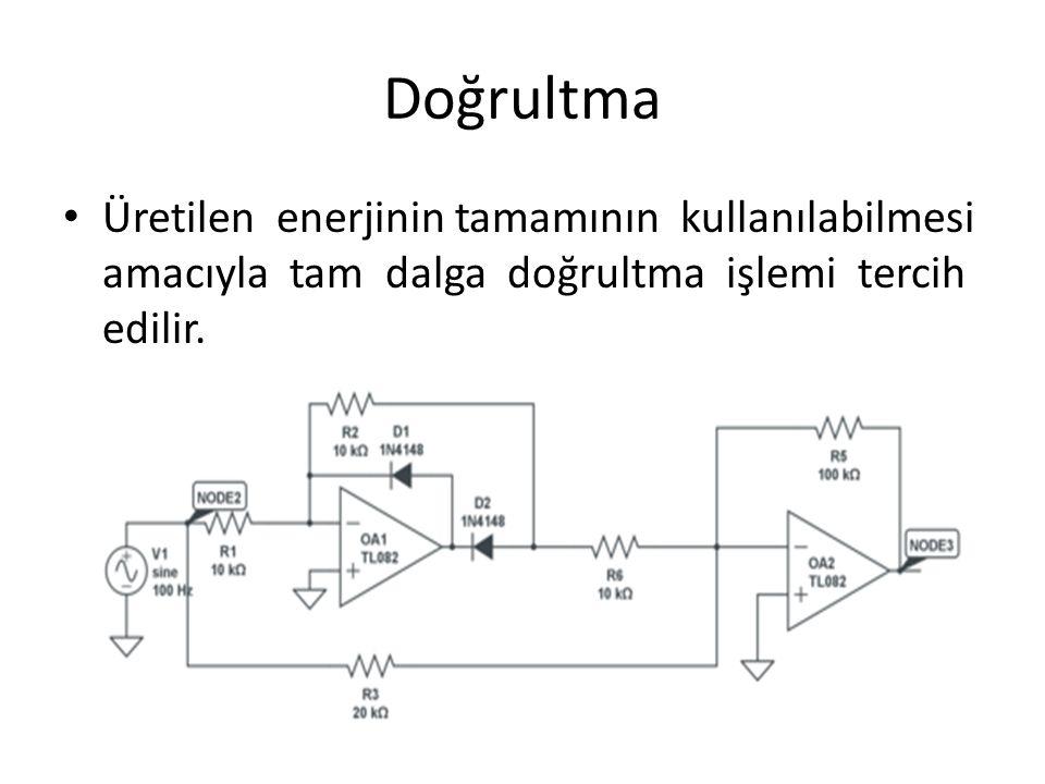 Doğrultma Üretilen enerjinin tamamının kullanılabilmesi amacıyla tam dalga doğrultma işlemi tercih edilir.
