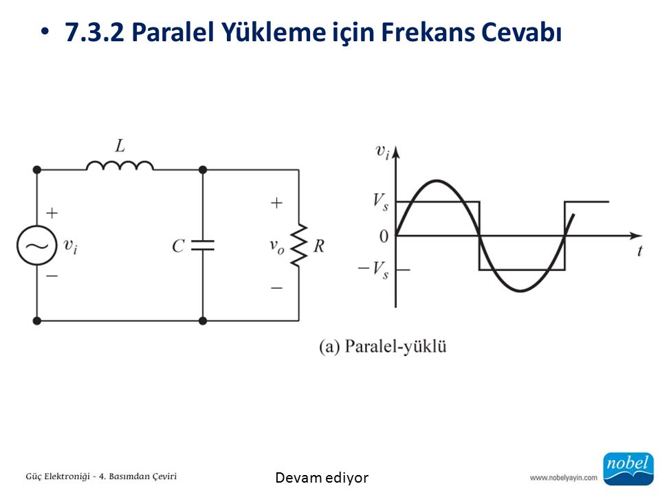 7.3.2 Paralel Yükleme için Frekans Cevabı