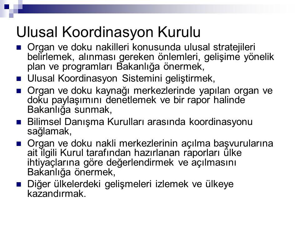 Ulusal Koordinasyon Kurulu