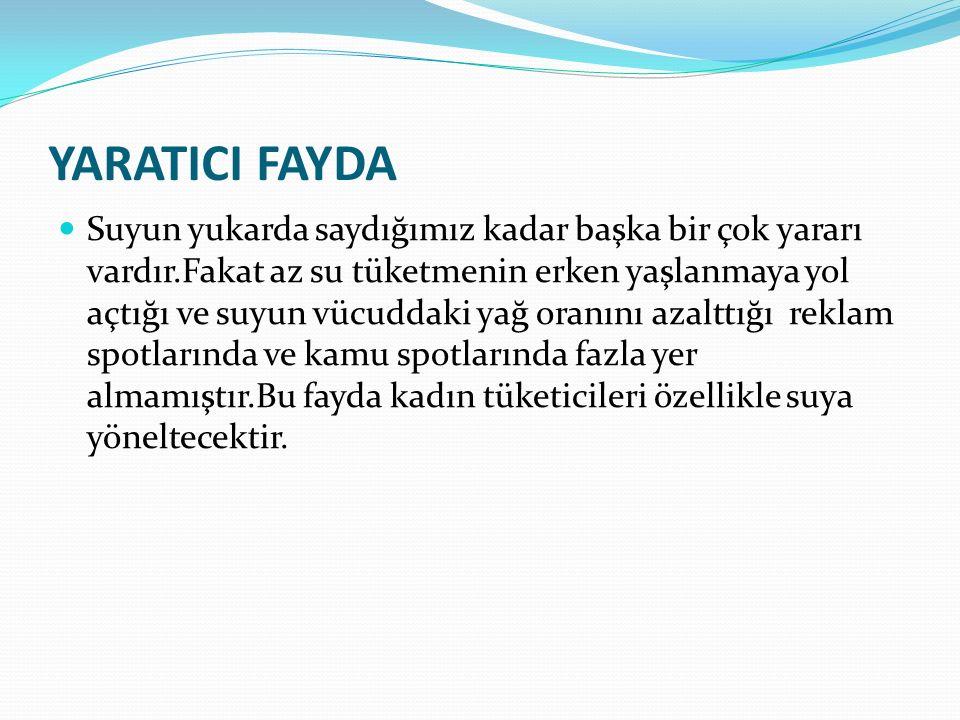 YARATICI FAYDA