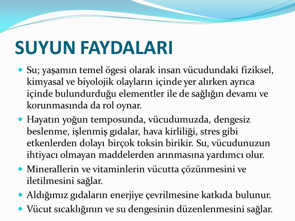 SUYUN FAYDALARI