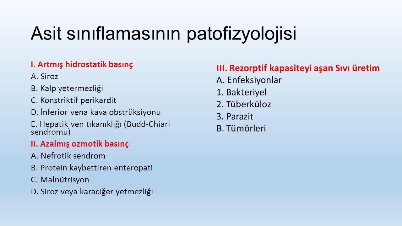 Asit sınıflamasının patofizyolojisi