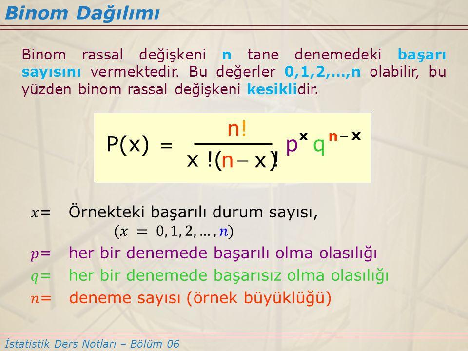 P(x) n x ! x p q ! ( ) = - Binom Dağılımı
