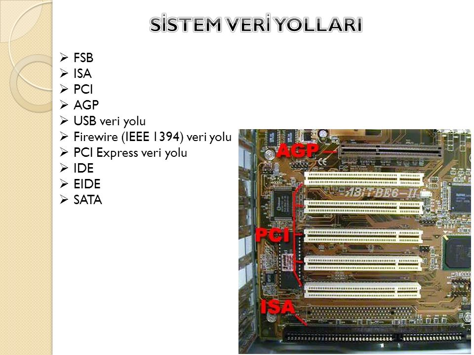 SİSTEM VERİ YOLLARI FSB ISA PCI AGP USB veri yolu