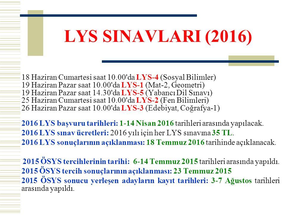 LYS SINAVLARI (2016)