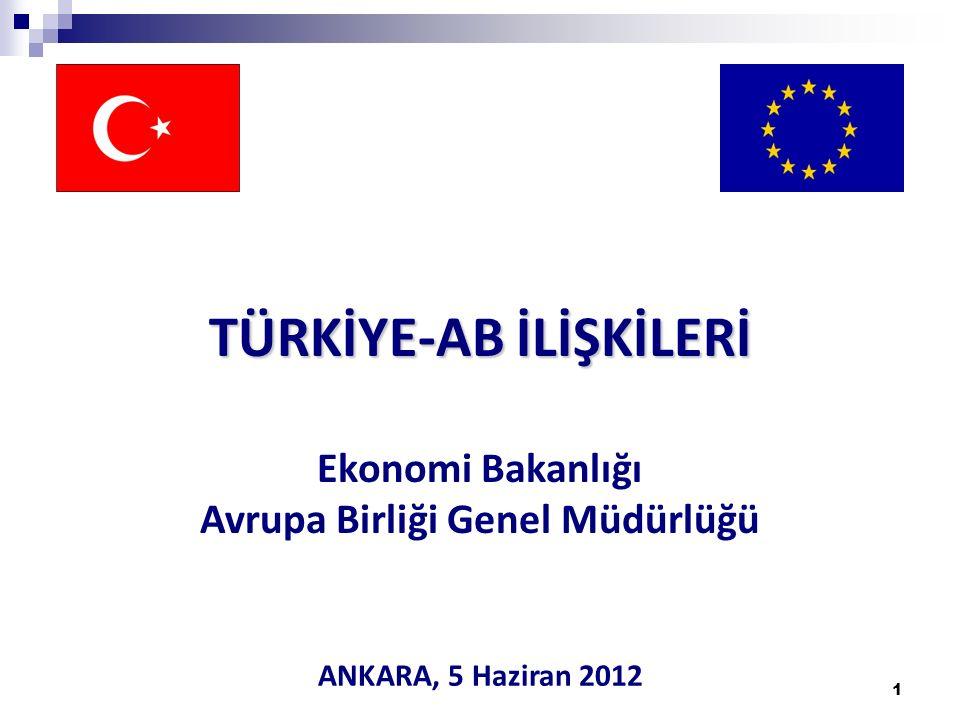 TÜRKİYE-AB İLİŞKİLERİ Avrupa Birliği Genel Müdürlüğü