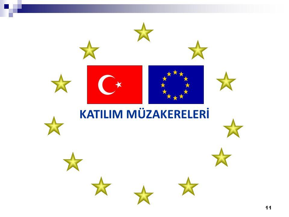 KATILIM MÜZAKERELERİ