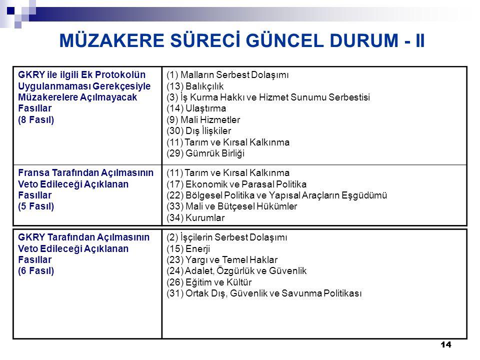 MÜZAKERE SÜRECİ GÜNCEL DURUM - II