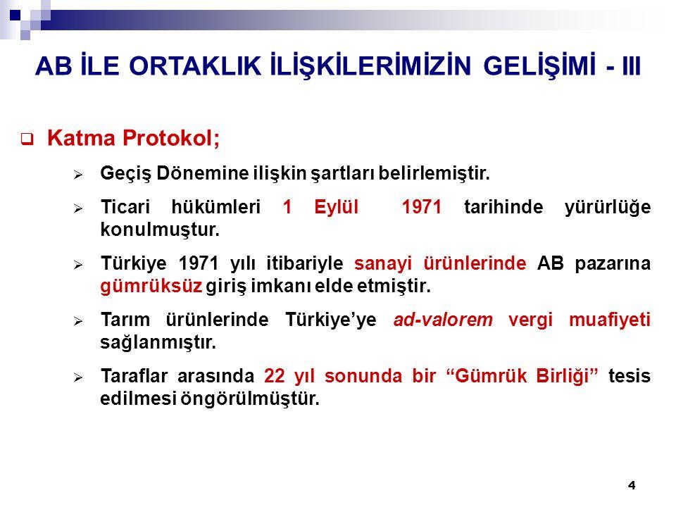 AB İLE ORTAKLIK İLİŞKİLERİMİZİN GELİŞİMİ - III