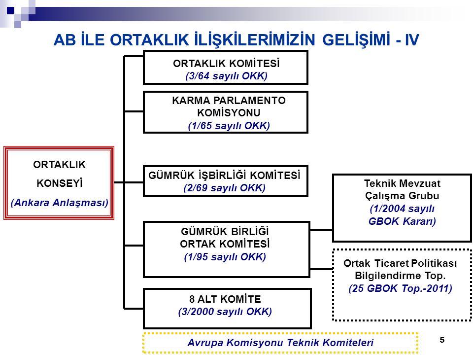 AB İLE ORTAKLIK İLİŞKİLERİMİZİN GELİŞİMİ - IV