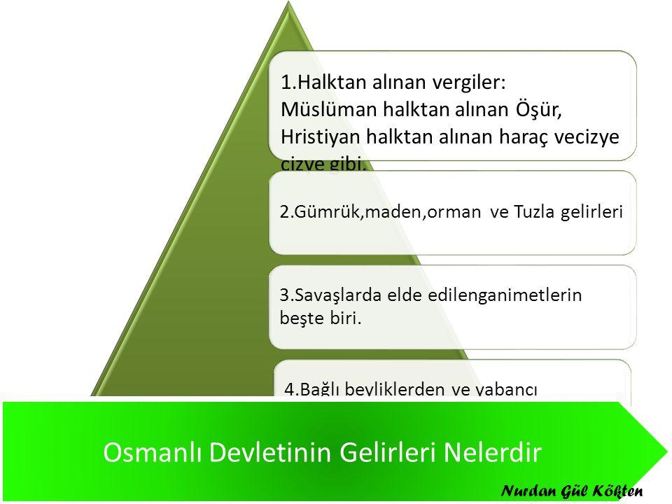 Osmanlı Devletinin Gelirleri Nelerdir