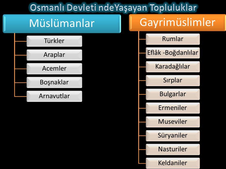 Osmanlı Devleti ndeYaşayan Topluluklar