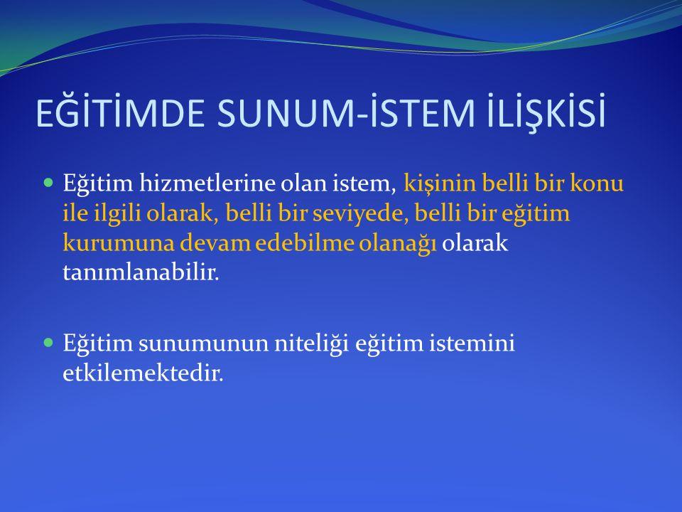 EĞİTİMDE SUNUM-İSTEM İLİŞKİSİ