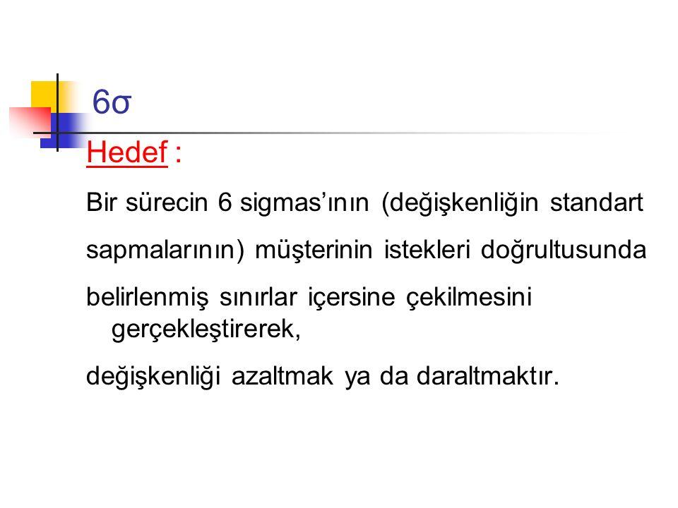 6σ Hedef : Bir sürecin 6 sigmas'ının (değişkenliğin standart