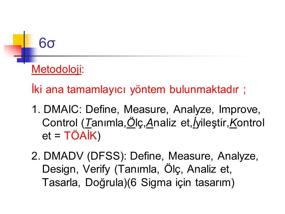 6σ Metodoloji: İki ana tamamlayıcı yöntem bulunmaktadır ;