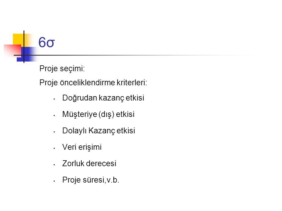 6σ Proje seçimi: Proje önceliklendirme kriterleri: