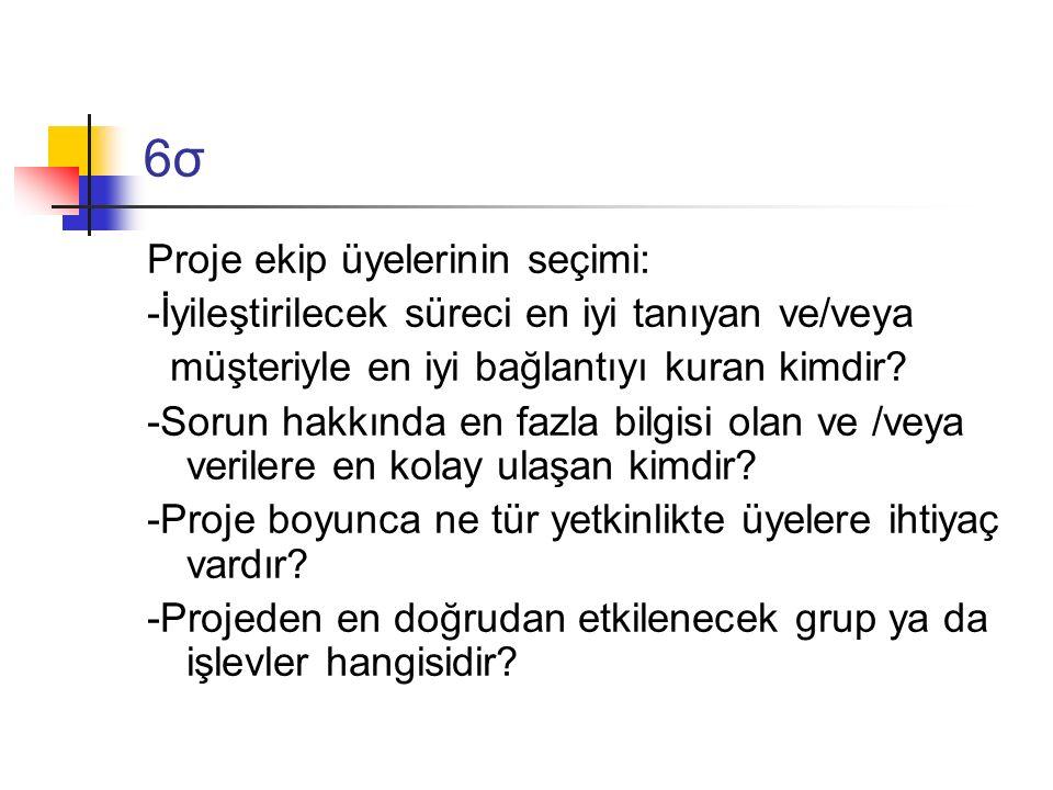 6σ Proje ekip üyelerinin seçimi: