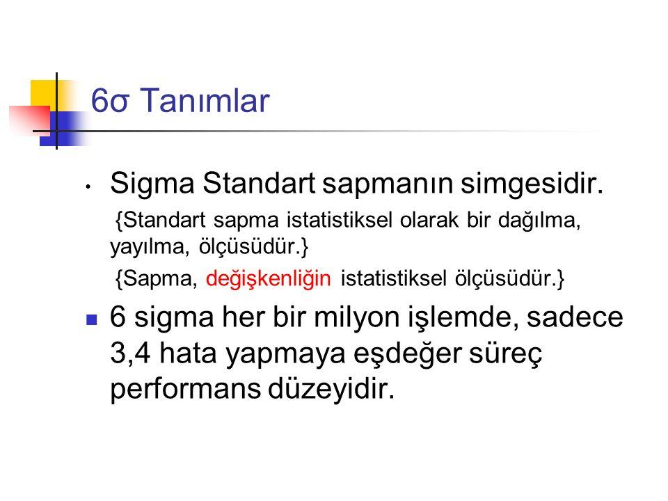 6σ Tanımlar Sigma Standart sapmanın simgesidir.