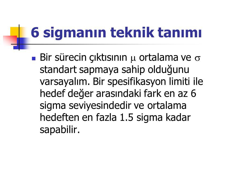 6 sigmanın teknik tanımı