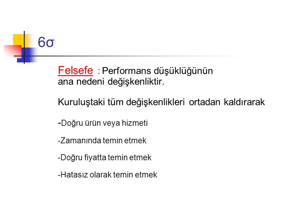 6σ Felsefe : Performans düşüklüğünün ana nedeni değişkenliktir.