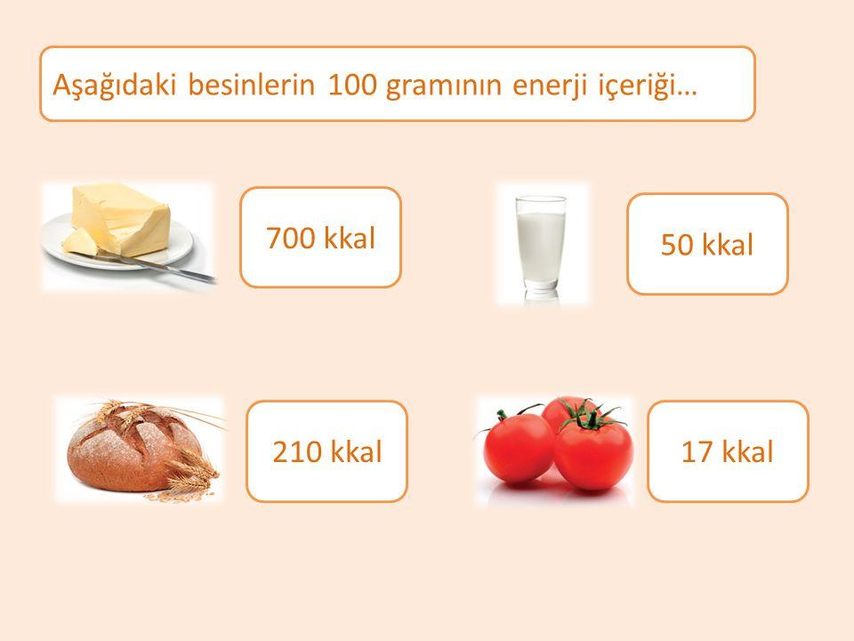 Aşağıdaki besinlerin 100 gramının enerji içeriği…