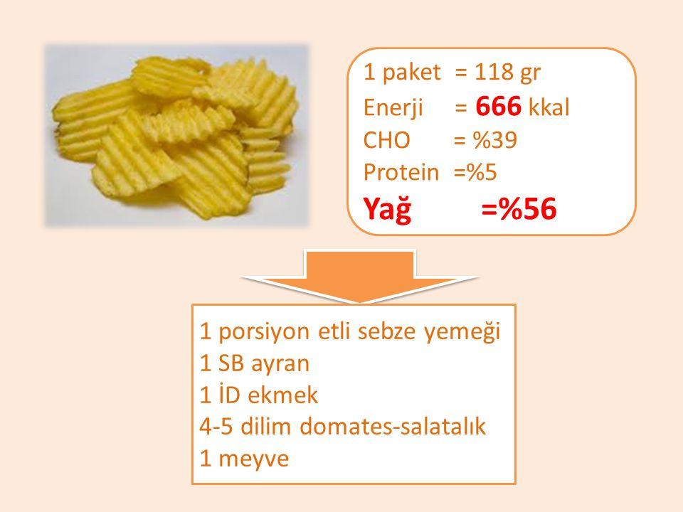 Yağ =%56 1 paket = 118 gr Enerji = 666 kkal CHO = %39 Protein =%5