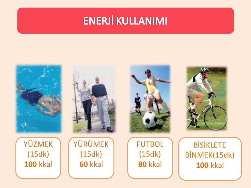 ENERJİ KULLANIMI YÜZMEK (15dk) 100 kkal YÜRÜMEK (15dk) 60 kkal