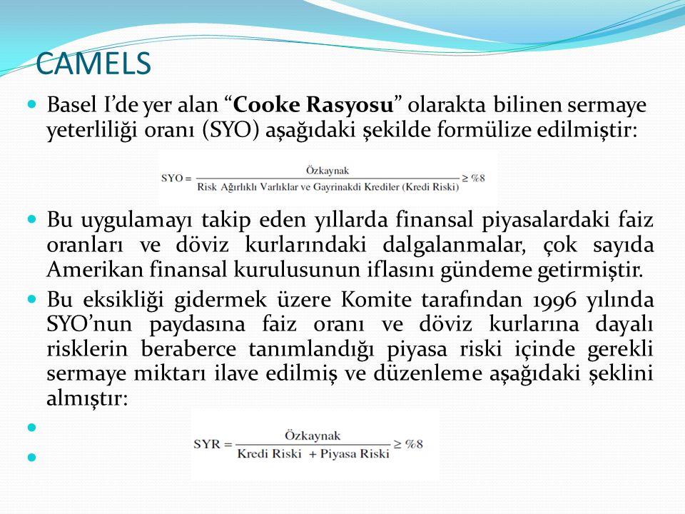 CAMELS Basel I'de yer alan Cooke Rasyosu olarakta bilinen sermaye yeterliliği oranı (SYO) aşağıdaki şekilde formülize edilmiştir: