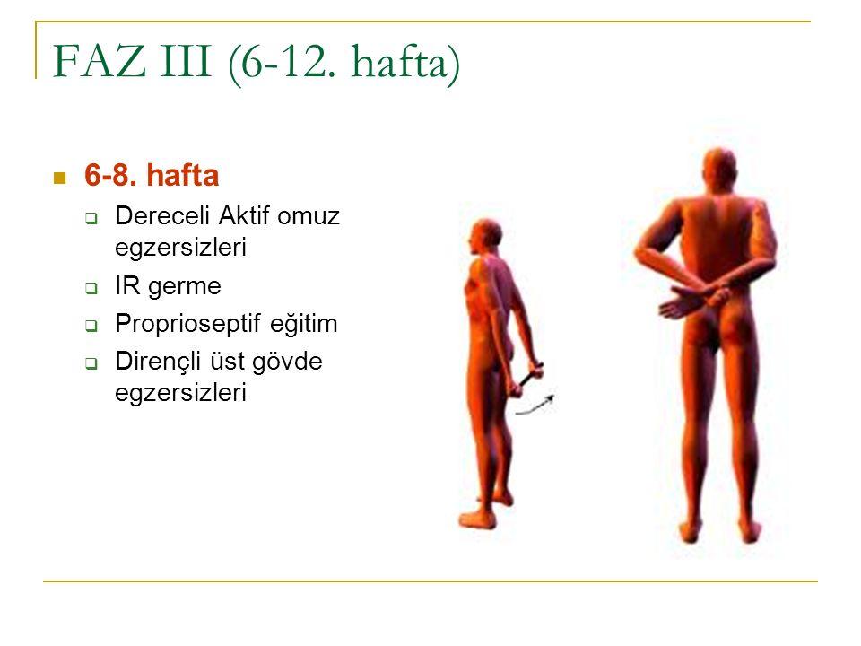 FAZ III (6-12. hafta) 6-8. hafta Dereceli Aktif omuz egzersizleri
