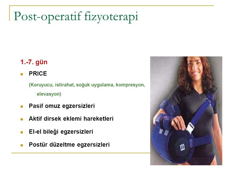 Post-operatif fizyoterapi