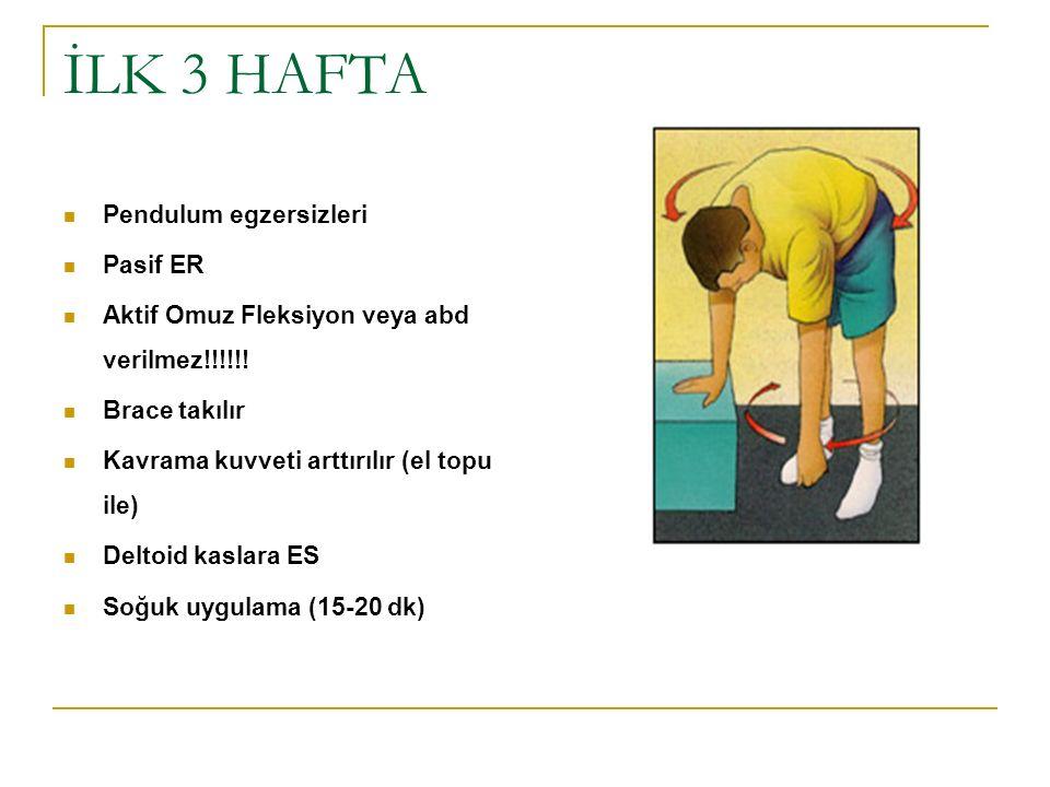 İLK 3 HAFTA Pendulum egzersizleri Pasif ER
