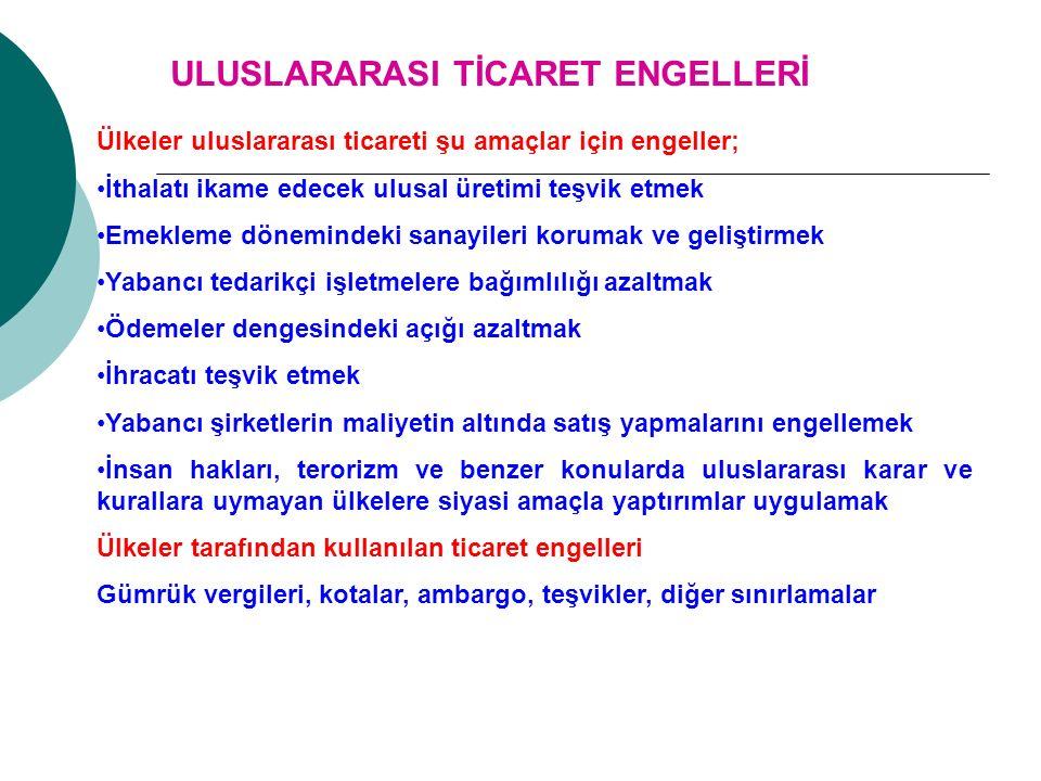 ULUSLARARASI TİCARET ENGELLERİ