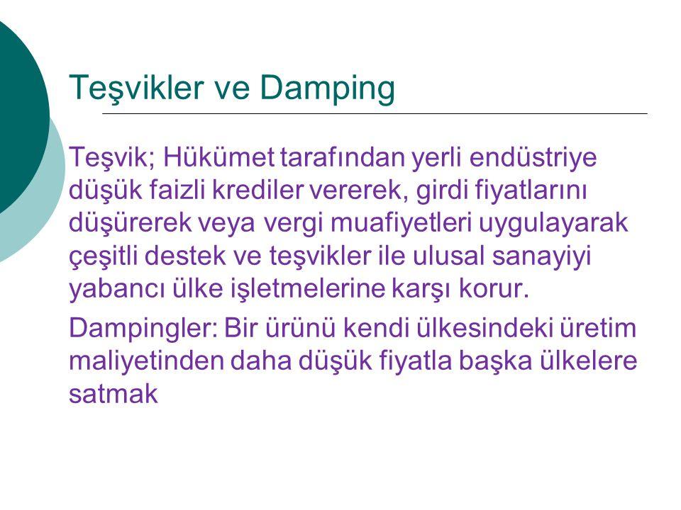 Teşvikler ve Damping