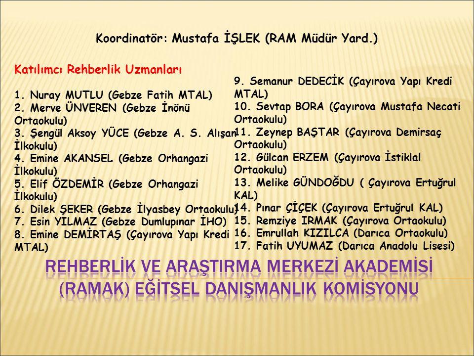 Koordinatör: Mustafa İŞLEK (RAM Müdür Yard.)
