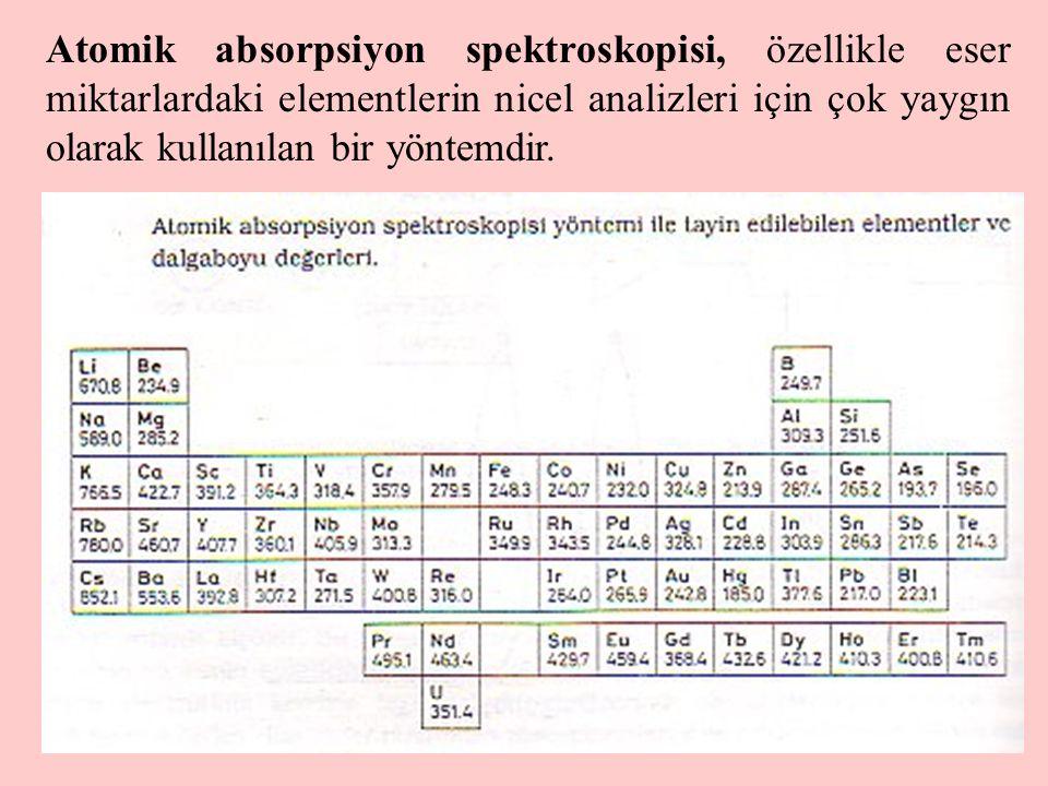 Atomik absorpsiyon spektroskopisi, özellikle eser miktarlardaki elementlerin nicel analizleri için çok yaygın olarak kullanılan bir yöntemdir.