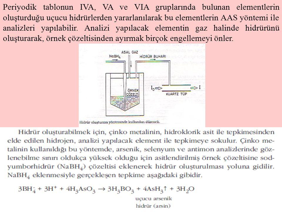 Periyodik tablonun IVA, VA ve VIA gruplarında bulunan elementlerin oluşturduğu uçucu hidrürlerden yararlanılarak bu elementlerin AAS yöntemi ile analizleri yapılabilir.