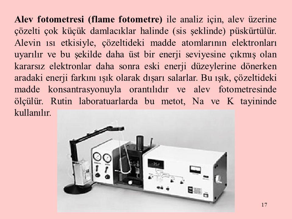 Alev fotometresi (flame fotometre) ile analiz için, alev üzerine çözelti çok küçük damlacıklar halinde (sis şeklinde) püskürtülür.