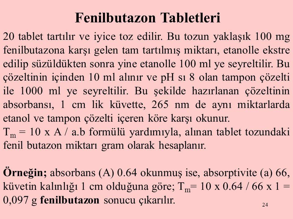 Fenilbutazon Tabletleri