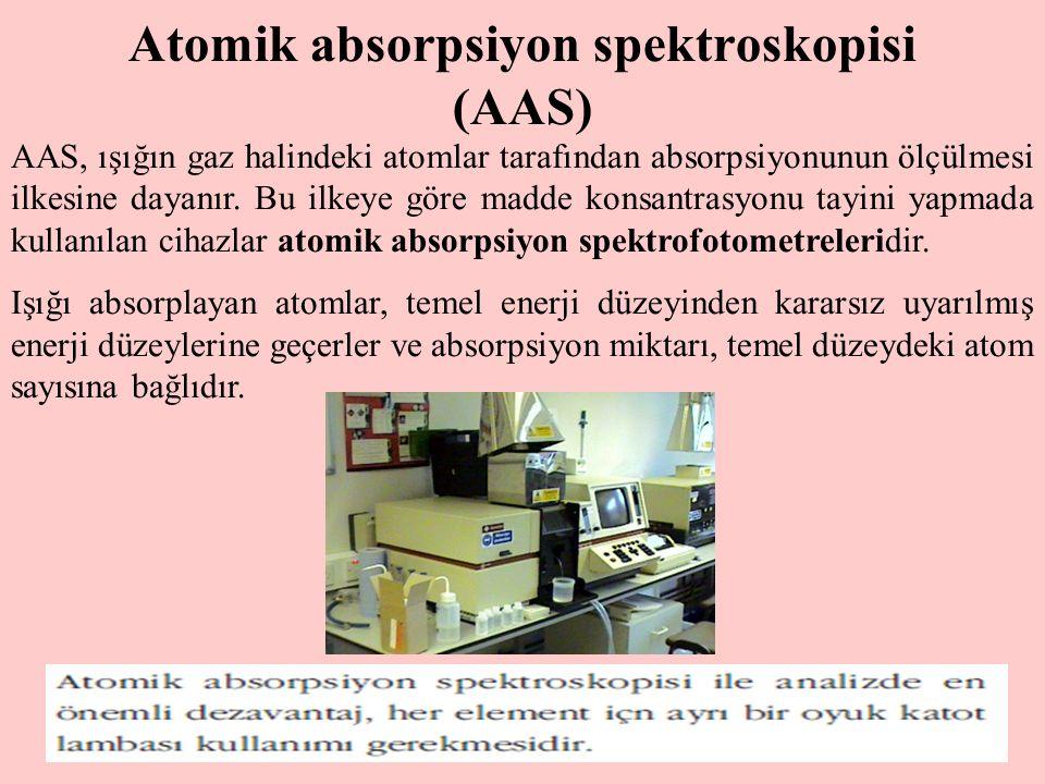 Atomik absorpsiyon spektroskopisi (AAS)