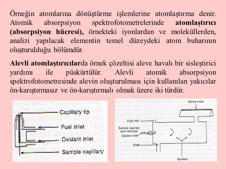 Örneğin atomlarına dönüştürme işlemlerine atomlaştırma denir
