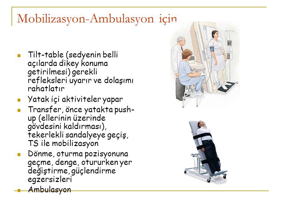 Mobilizasyon-Ambulasyon için