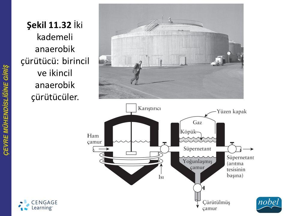 Şekil 11.32 İki kademeli anaerobik çürütücü: birincil ve ikincil anaerobik