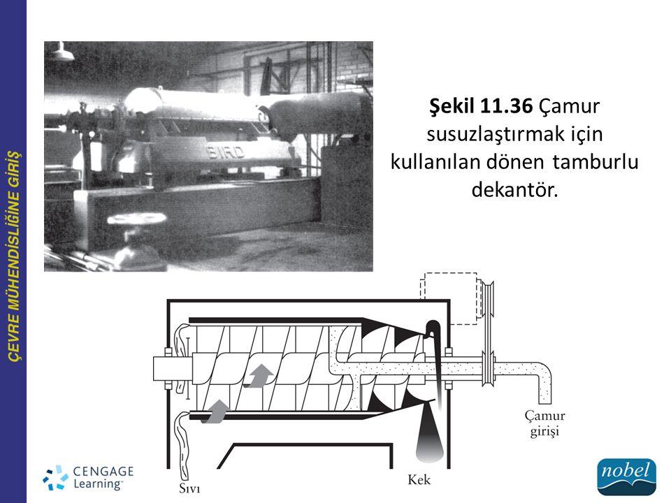 Şekil 11.36 Çamur susuzlaştırmak için kullanılan dönen tamburlu dekantör.