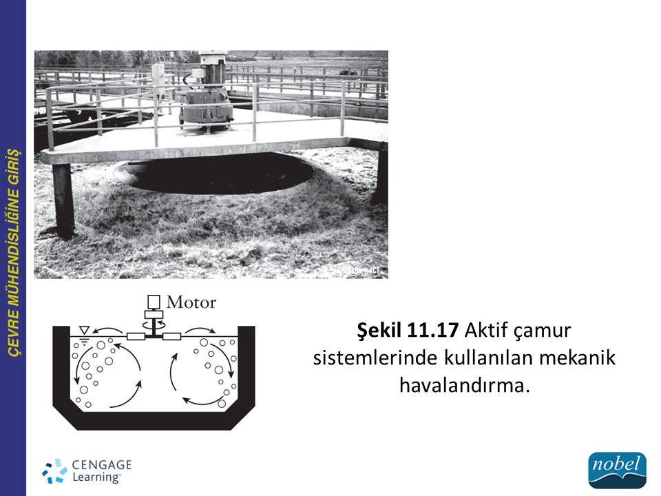 Şekil 11.17 Aktif çamur sistemlerinde kullanılan mekanik havalandırma.
