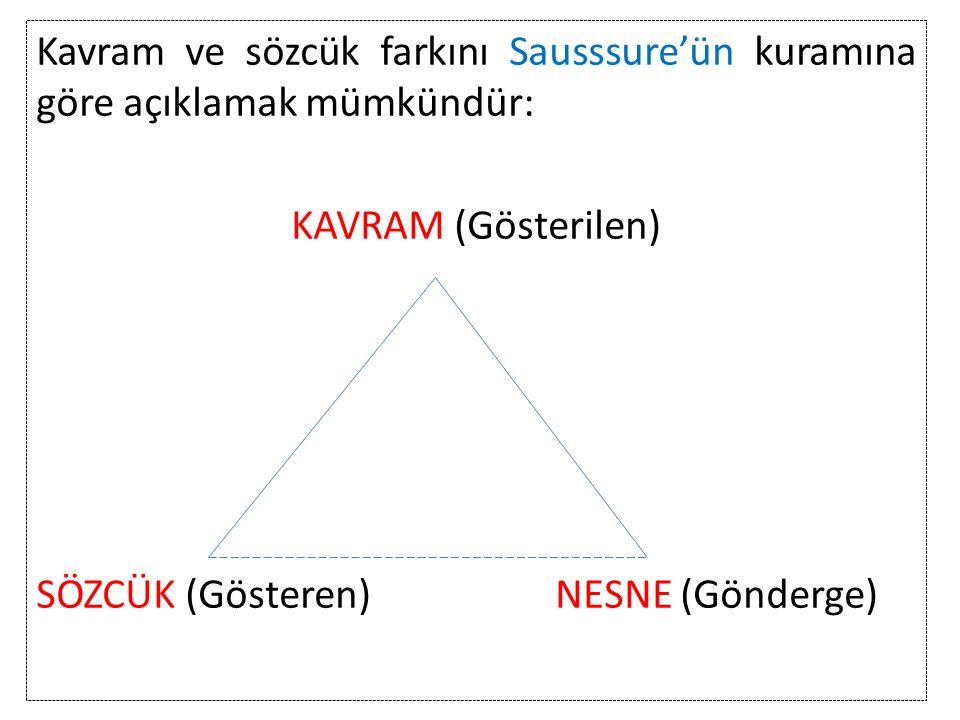 Kavram ve sözcük farkını Sausssure'ün kuramına göre açıklamak mümkündür:
