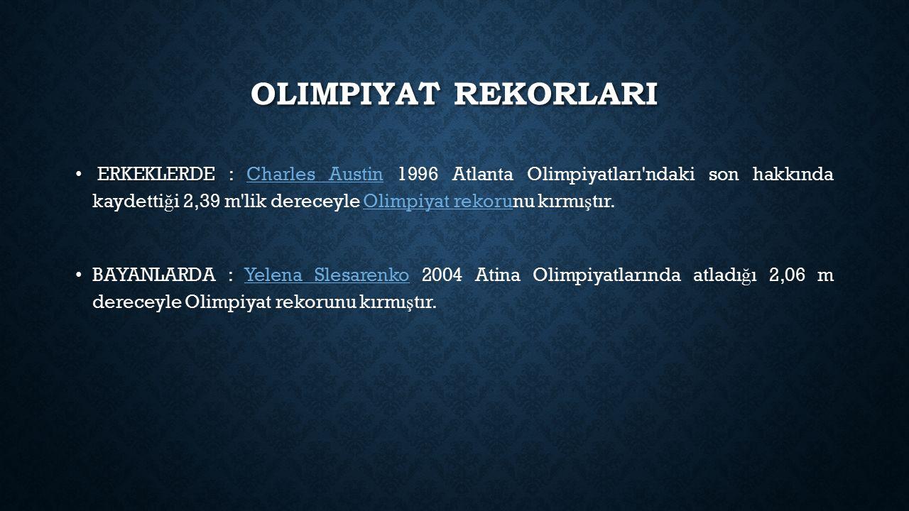 olimpiyat rekorlarI