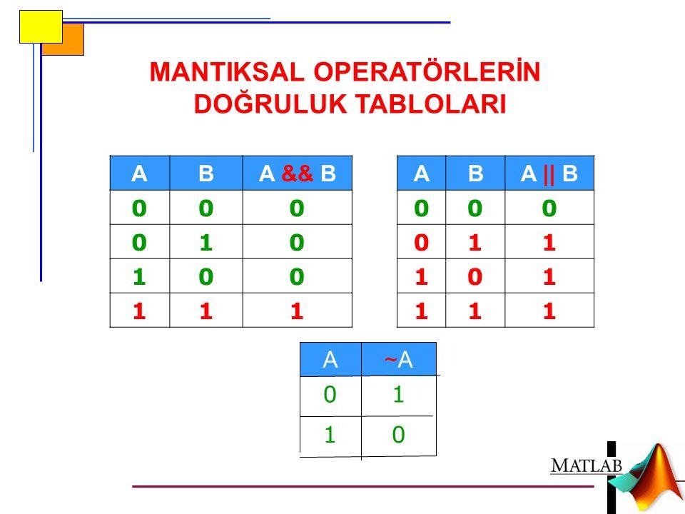 MANTIKSAL OPERATÖRLERİN